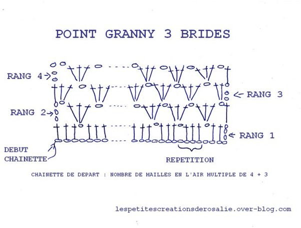 point granny 3 brides