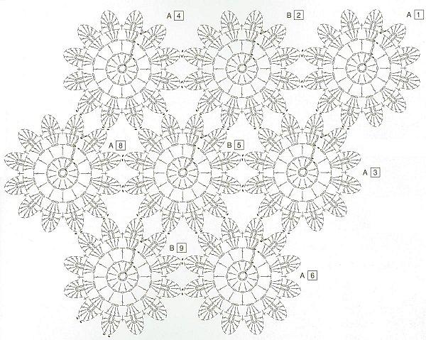 Schema-fleurs-1